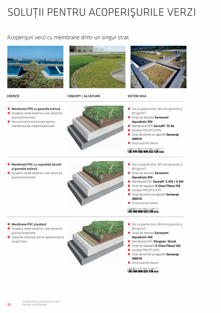 Pagina 32 - Tehnologia si conceptele SIKA pentru acoperisuri  Catalog, brosura Romana ol al...