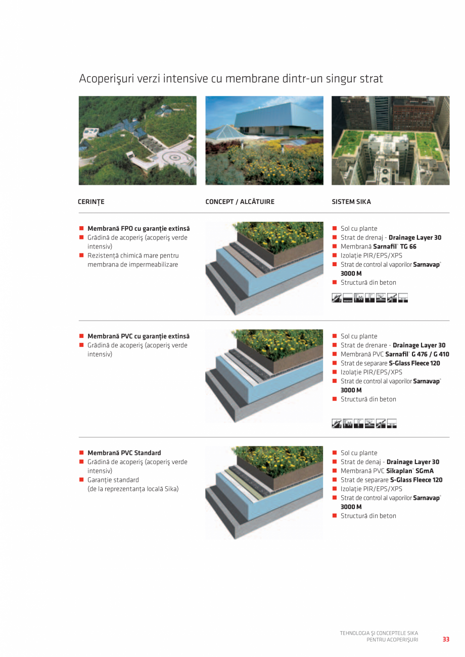Pagina 33 - Tehnologia si conceptele SIKA pentru acoperisuri  Catalog, brosura Romana bilizare a...