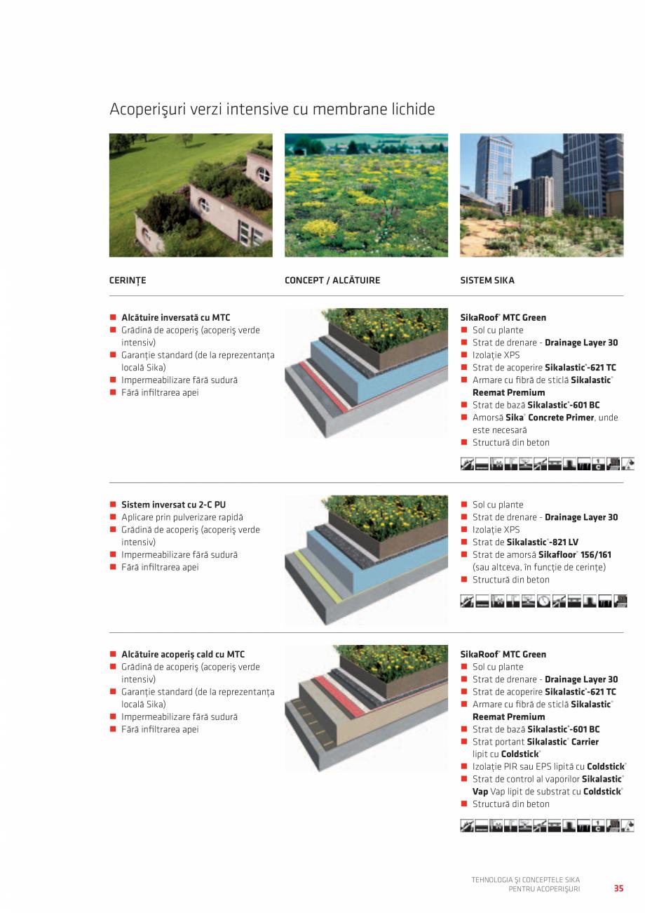 Pagina 35 - Tehnologia si conceptele SIKA pentru acoperisuri  Catalog, brosura Romana de produse...