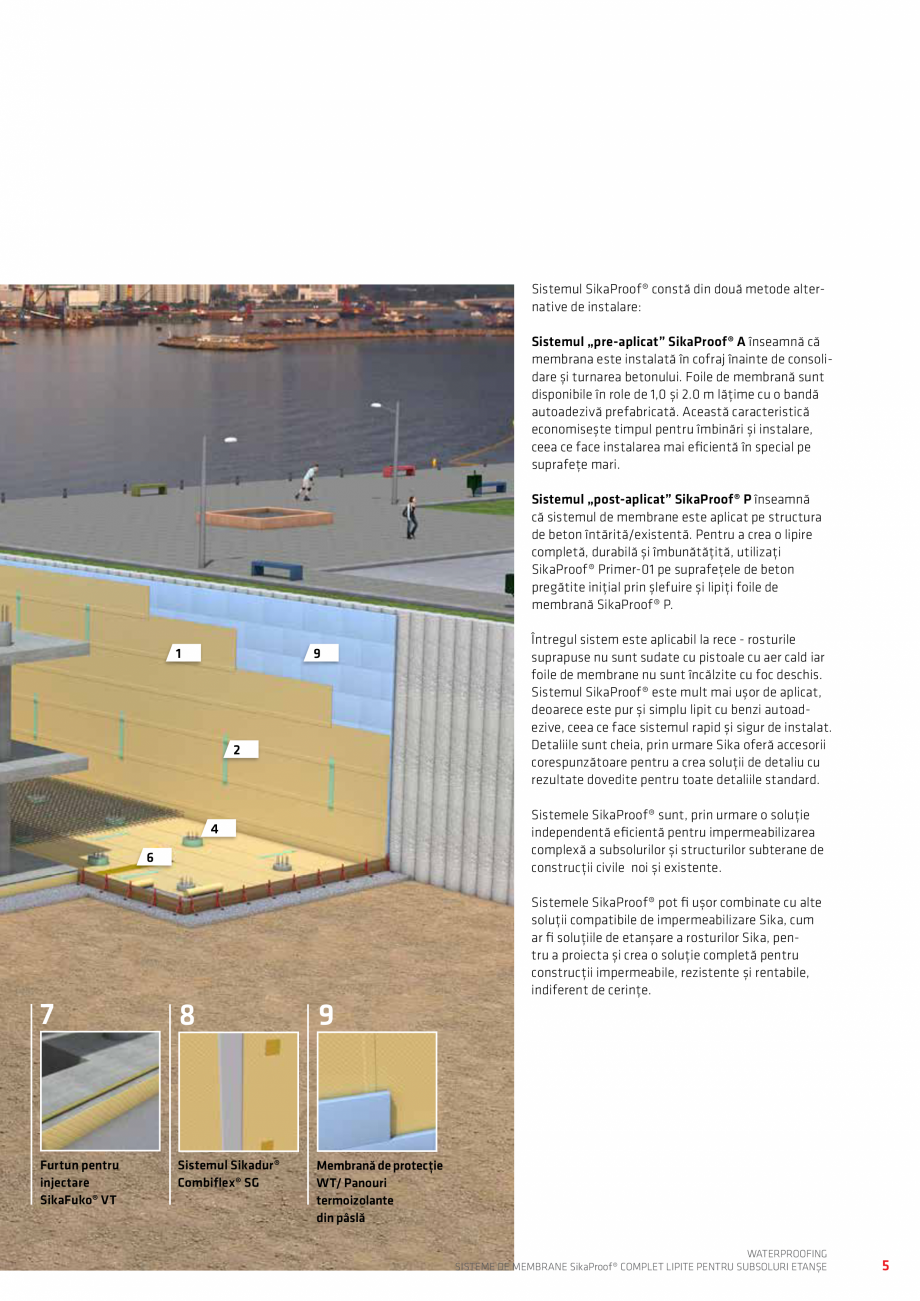 Pagina 5 - WATERPROOFING - Sisteme de membrane SikaProof® complet lipite pentru subsoluri etanse...