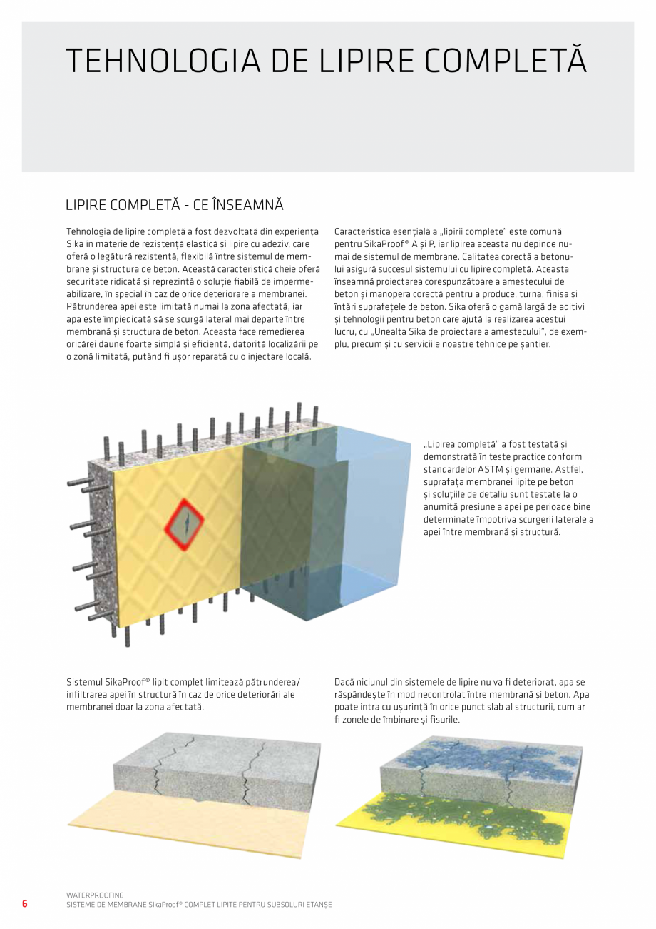 Pagina 6 - WATERPROOFING - Sisteme de membrane SikaProof® complet lipite pentru subsoluri etanse...