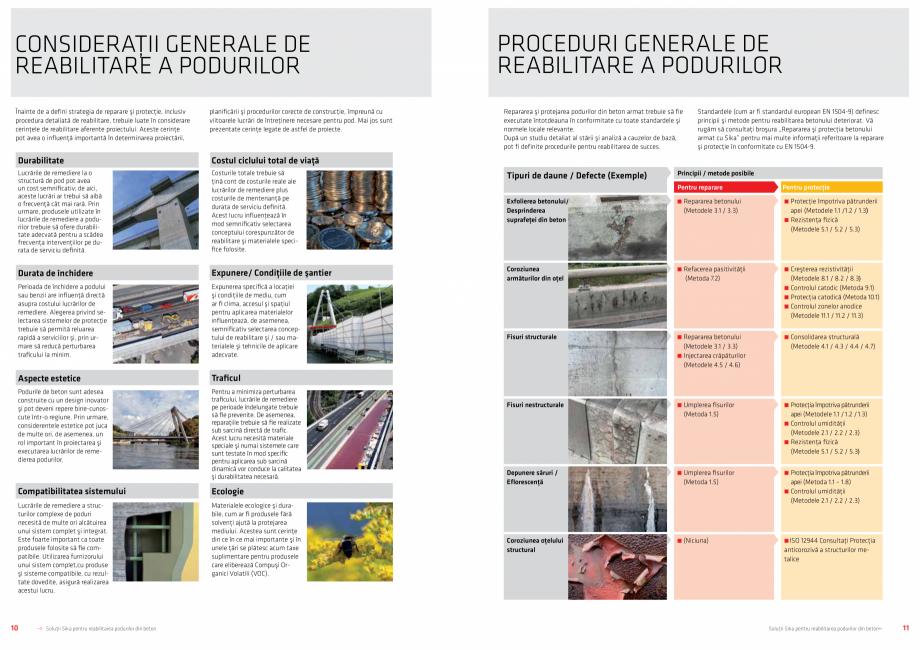 Pagina 6 - Solutii Sika pentru reabilitarea podurilor din beton SIKA Catalog, brosura Romana...