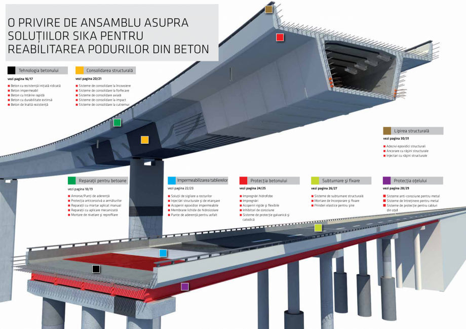 Pagina 8 - Solutii Sika pentru reabilitarea podurilor din beton SIKA Catalog, brosura Romana us,...