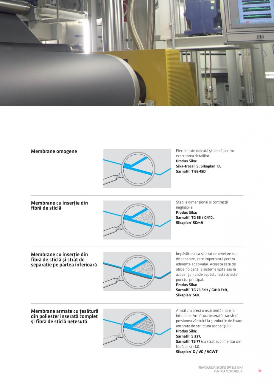 Pagina 11 - Tehnologia si conceptele Sika pentru acoperisuri SIKA Sarnafil® TG 66-18,...