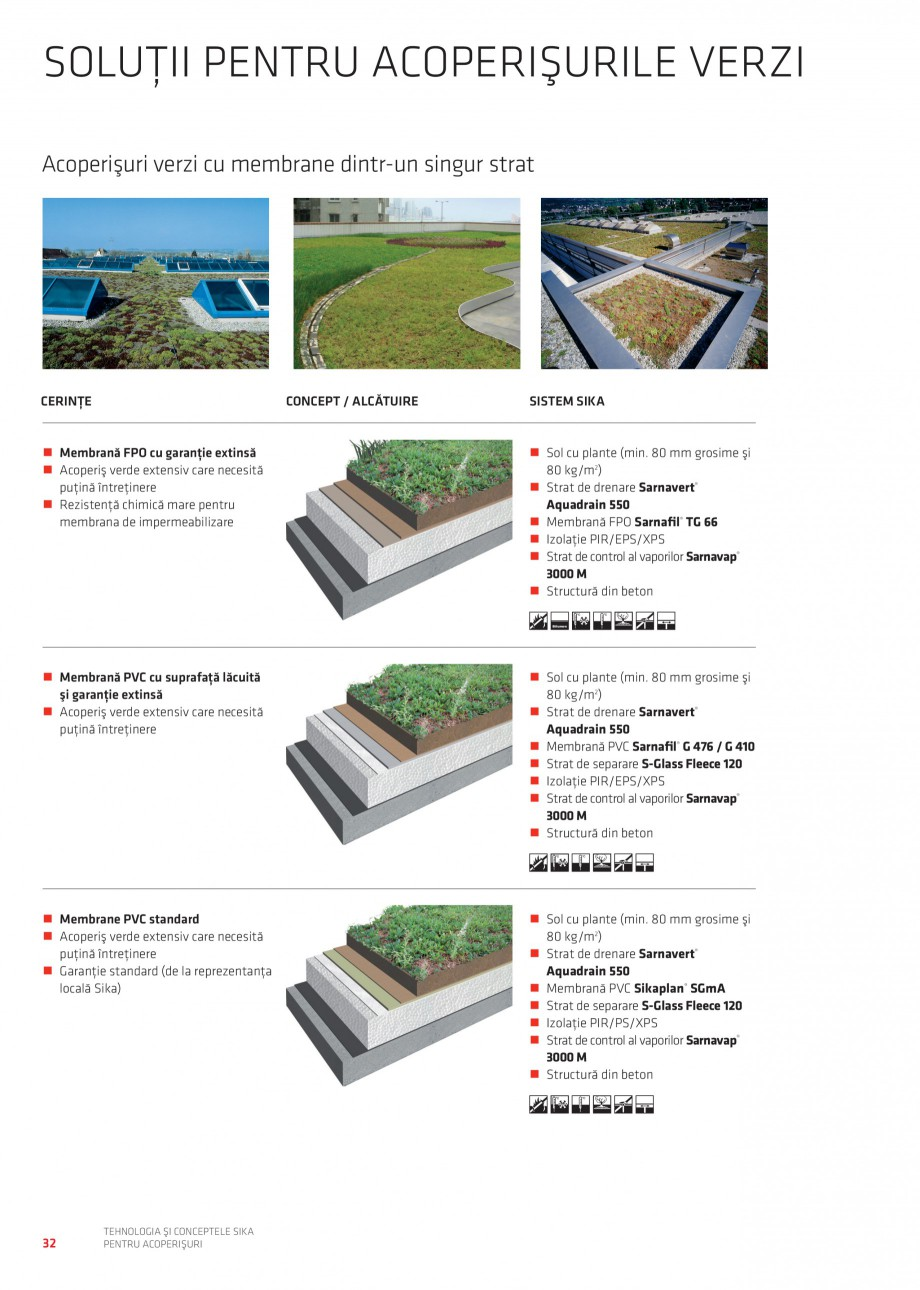 Pagina 31 - Tehnologia si conceptele Sika pentru acoperisuri SIKA Sarnafil® TG 66-18,...