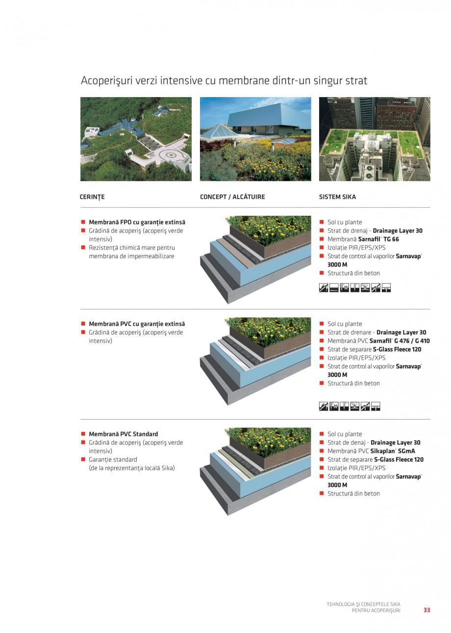Pagina 32 - Tehnologia si conceptele Sika pentru acoperisuri SIKA Sarnafil® TG 66-18,...