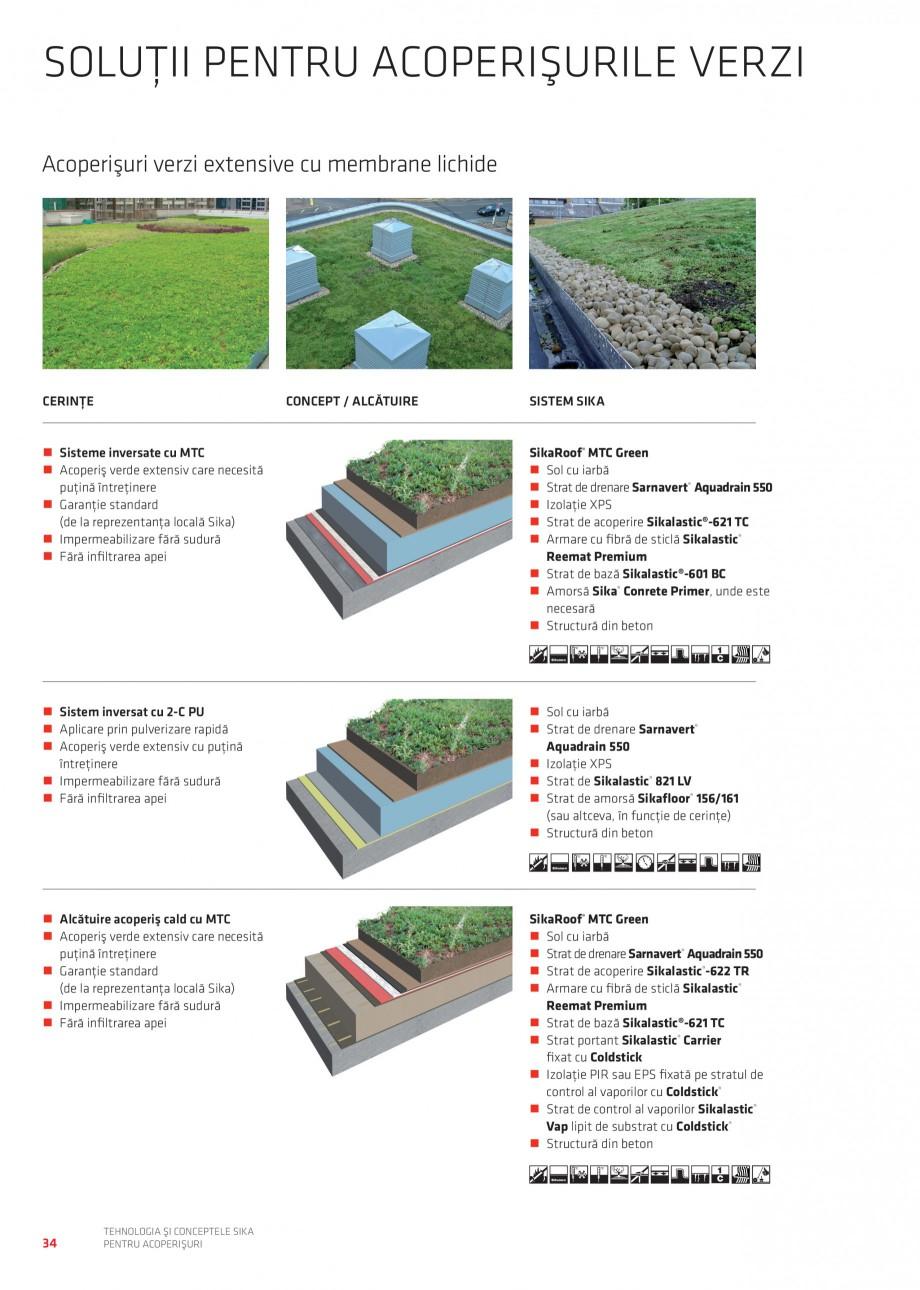 Pagina 33 - Tehnologia si conceptele Sika pentru acoperisuri SIKA Sarnafil® TG 66-18,...