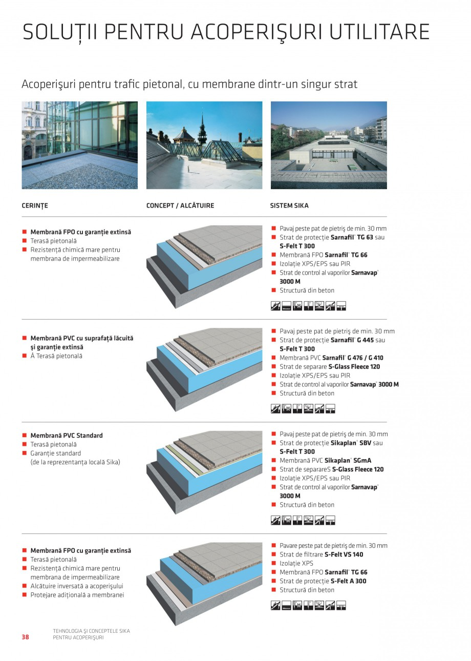 Pagina 37 - Tehnologia si conceptele Sika pentru acoperisuri SIKA Sarnafil® TG 66-18,...