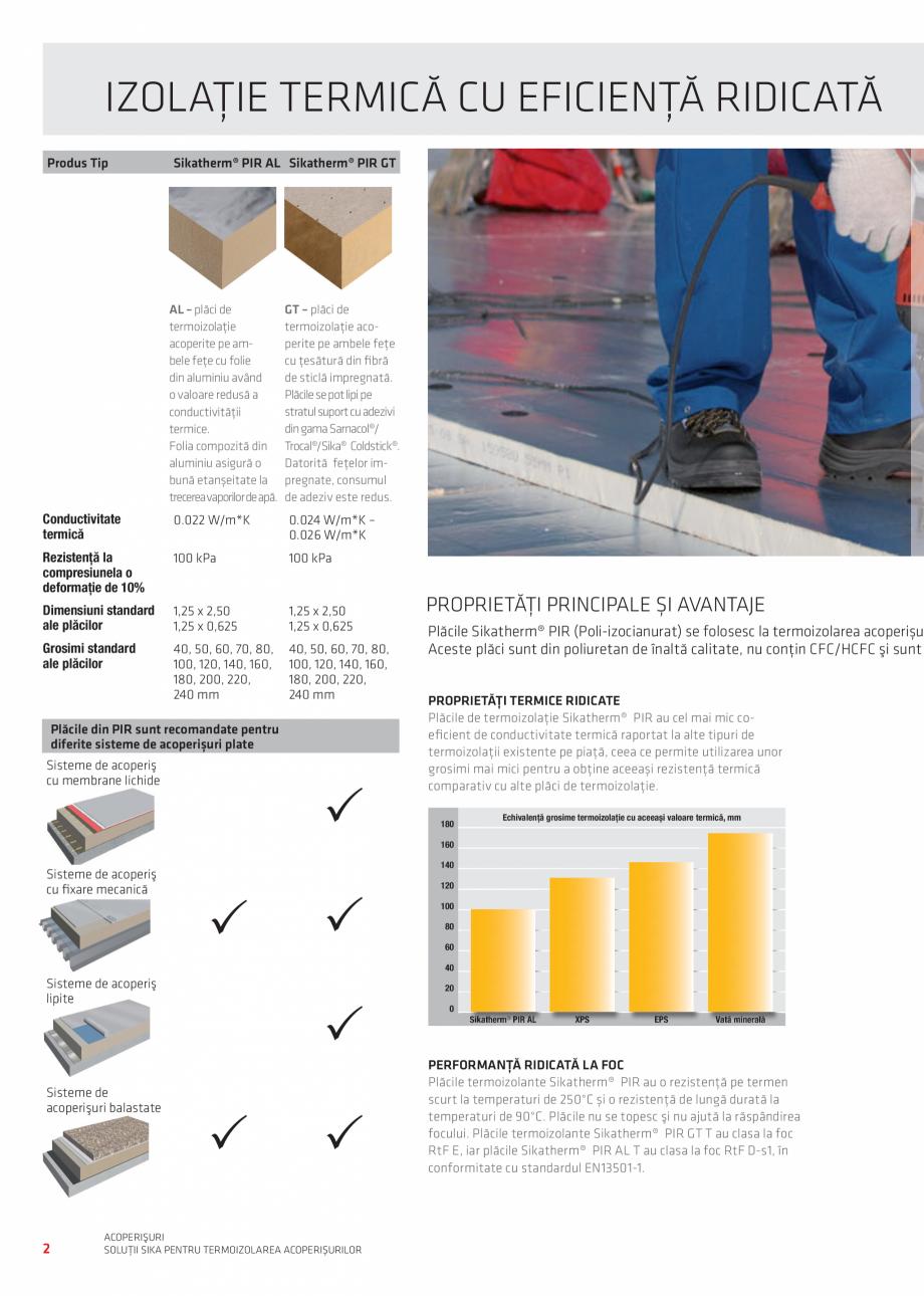 Pagina 2 - Solutii certifificate pentru hidroizolarea acoperisurilor SIKA Sikatherm® PIR AL,...