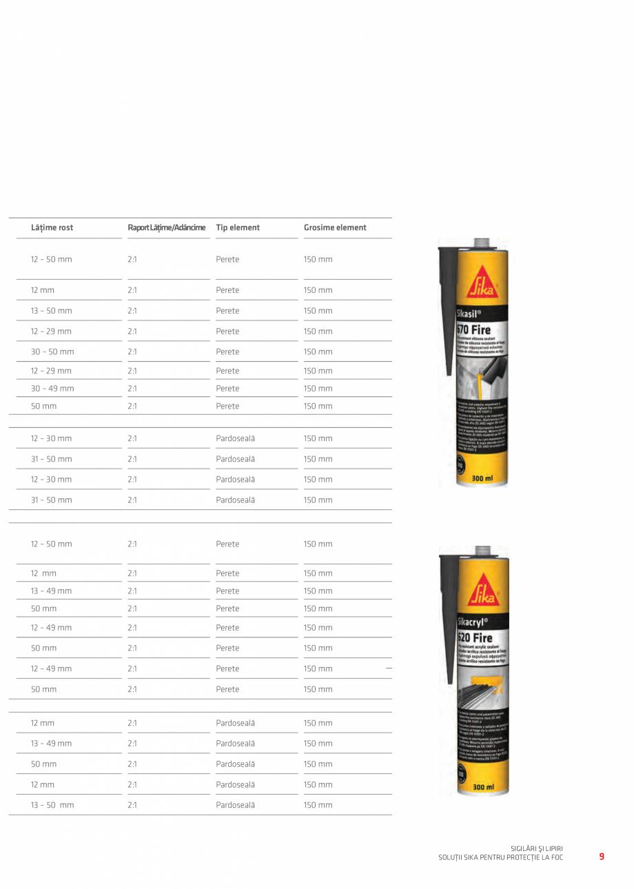 Pagina 9 - Protectie la foc - Produse pentru rosturi si strapungeri SIKA Sikasil®-670 Fire,...