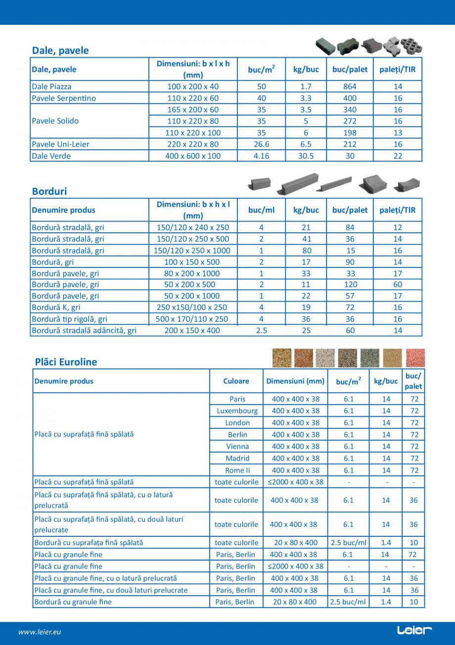Pagina 4 - Pliant caracteristici produse Leier LEIER Verde, Serpentino, Piazza, Solido, Borduri...