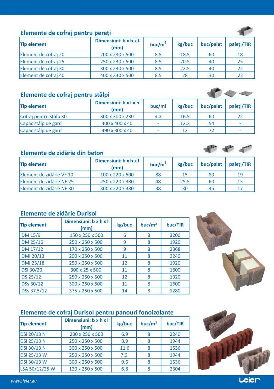 Pagina 2 - Pliant caracteristici produse LEIER  Durisol Catalog, brosura Romana 5/18 DSi 30/20 DS...