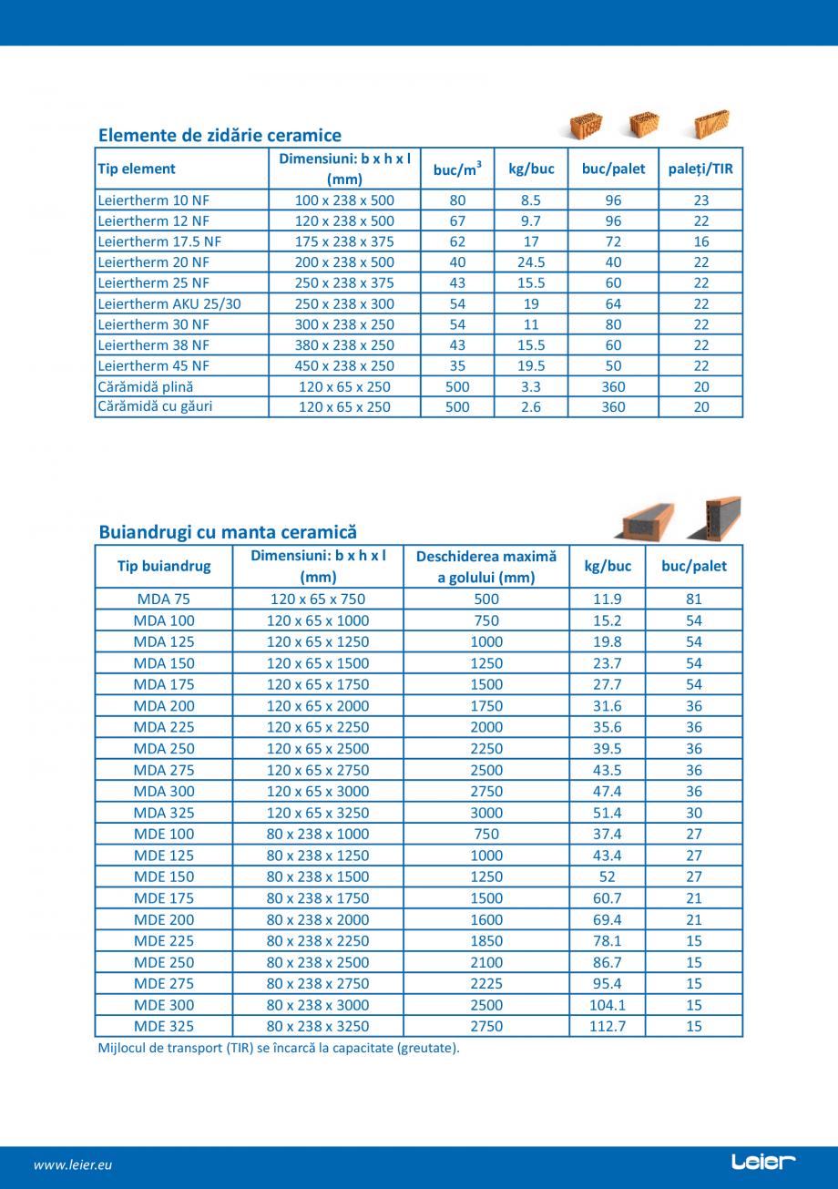 Pagina 3 - Pliant caracteristici produse LEIER  Durisol Catalog, brosura Romana  x 238 x 500 175 x...