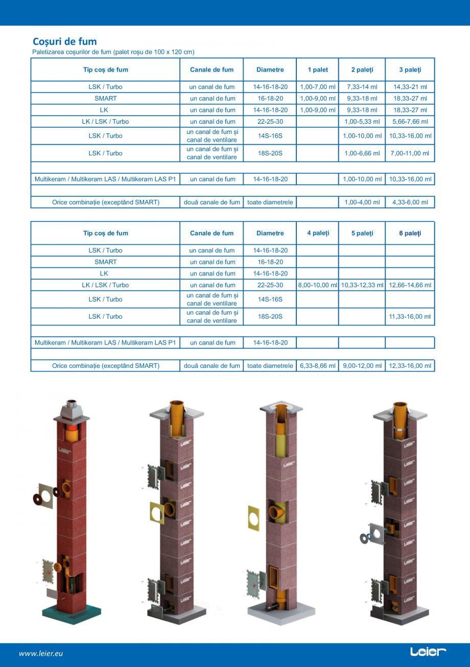 Pagina 6 - Pliant caracteristici produse LEIER  Durisol Catalog, brosura Romana , cu o latură...