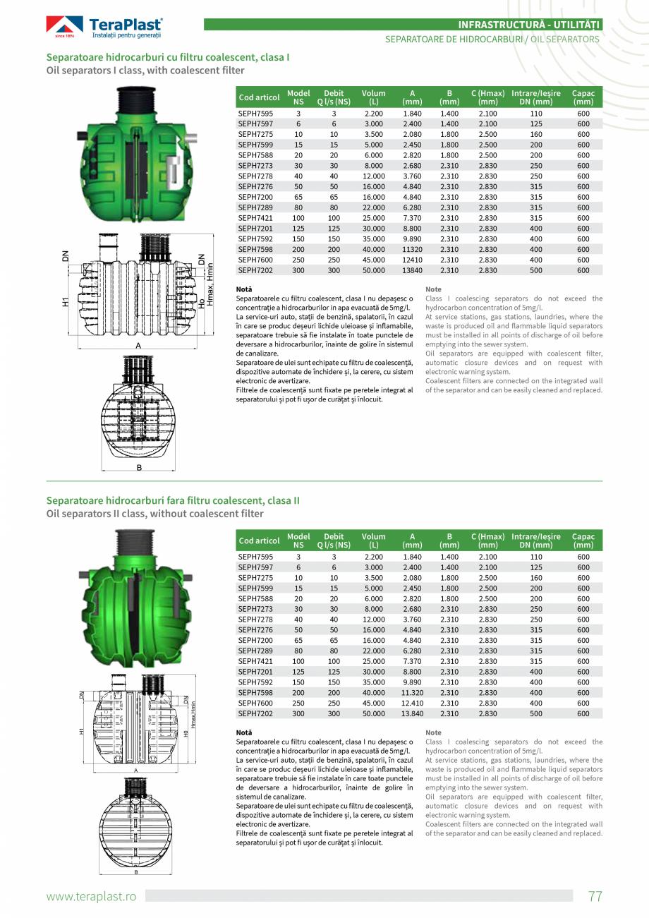 Pagina 5 - Separatoare de hidrocarburi TeraPlast Catalog, brosura Romana, Engleza e separatoare sunt...