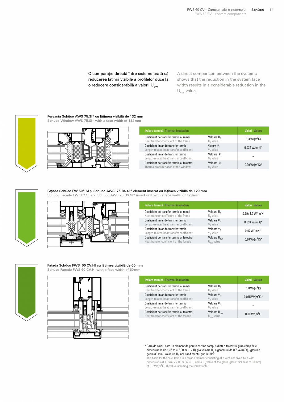 Pagina 11 - Sistem de profile din aluminiu pentru pereti cortina SCHUCO FWS 60 CV Fisa tehnica...