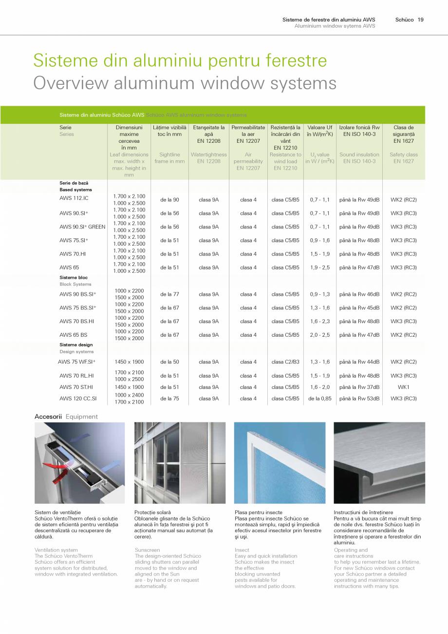 Pagina 2 - Sistem de ferestre din aluminiu SCHUCO AWS 90 BS.SI+ Fisa tehnica Romana, Engleza f 1.2...