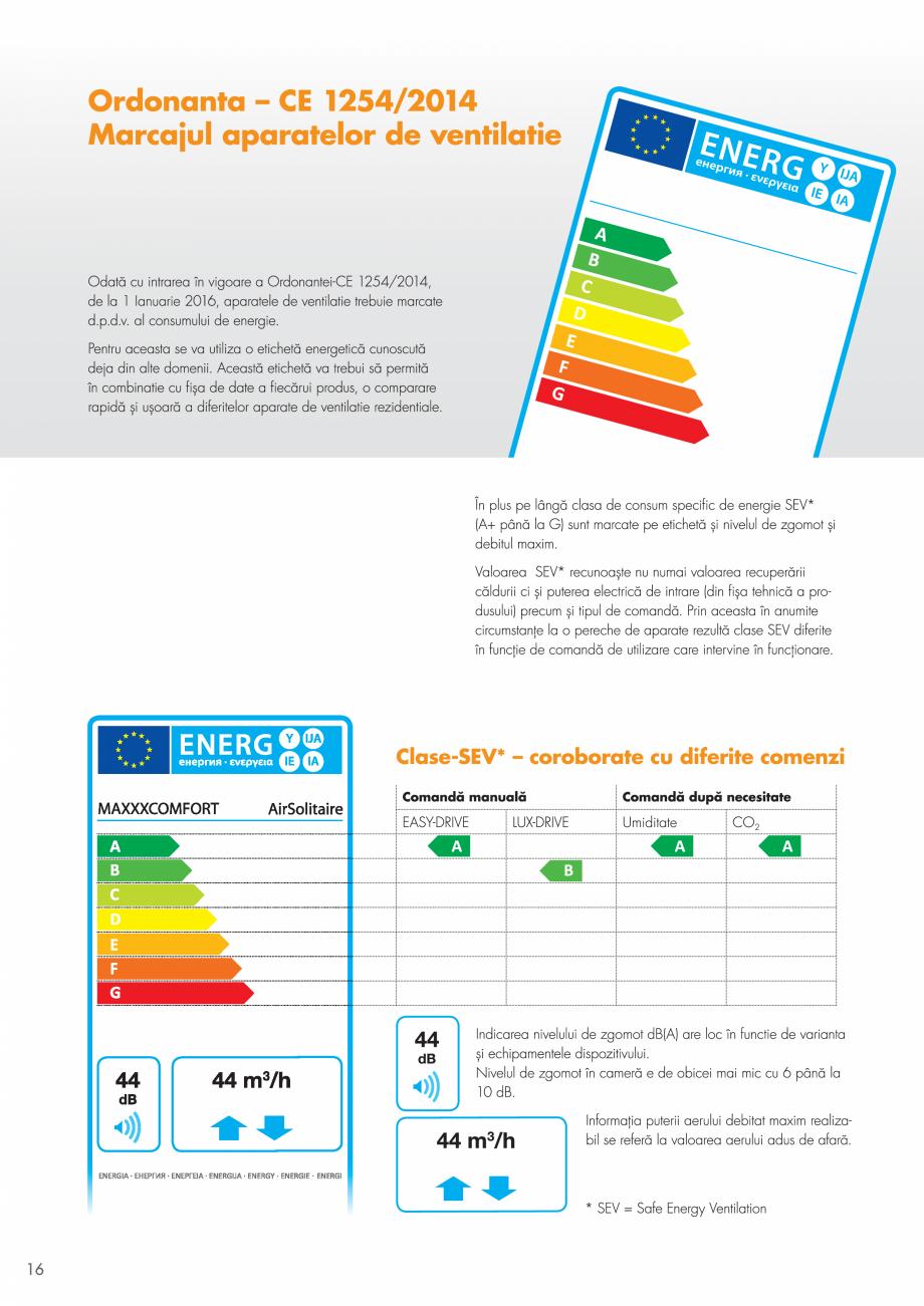Pagina 16 - Ventilatie cu recuperarea caldurii MAXXXCOMFORT Air Solitaire, BiVent, Air...
