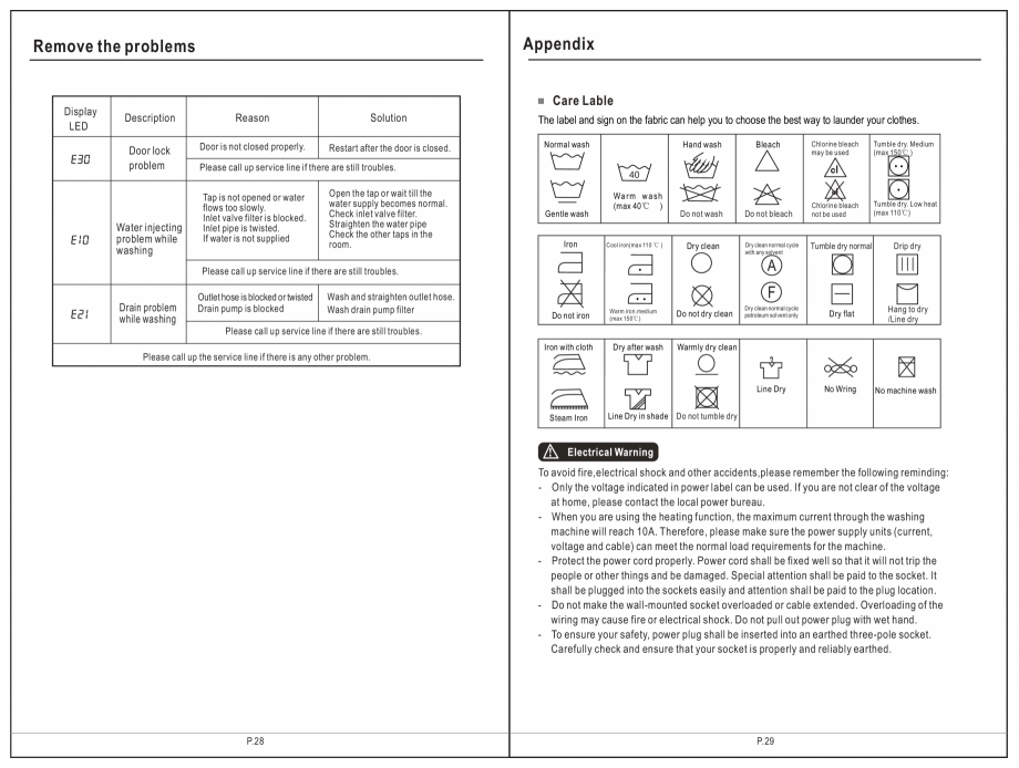 Pagina 15 - Masina de spalat rufe TEKA SPA TKD 1610 WD Instructiuni montaj, utilizare Engleza,...