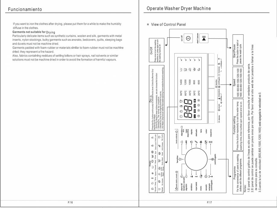 Pagina 24 - Masina de spalat rufe TEKA SPA TKD 1610 WD Instructiuni montaj, utilizare Engleza,...