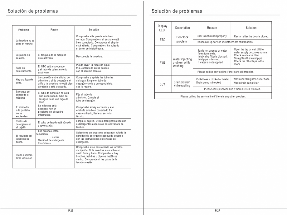 Pagina 29 - Masina de spalat rufe TEKA SPA TKD 1610 WD Instructiuni montaj, utilizare Engleza,...