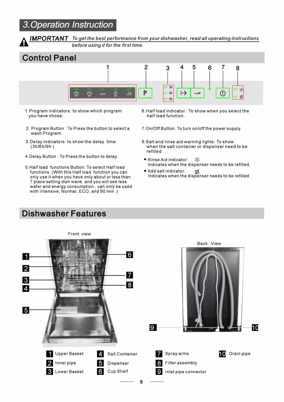 Pagina 7 - Masina de spalat vase TEKA DW8 55 FI Instructiuni montaj, utilizare Engleza