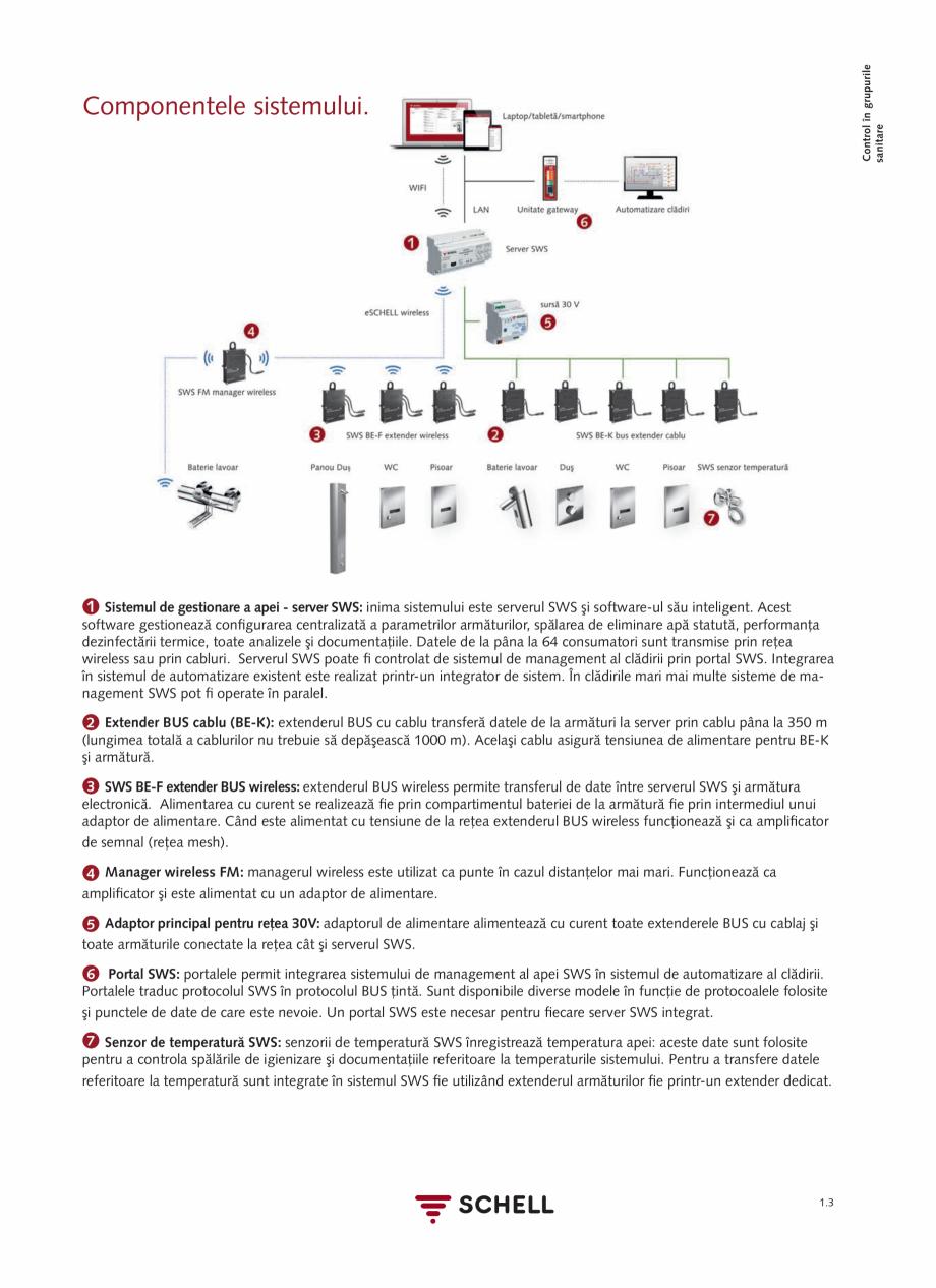 Pagina 21 - Schell - Catalog general - 2020-2021  Catalog, brosura Romana Temperatura apei reci...