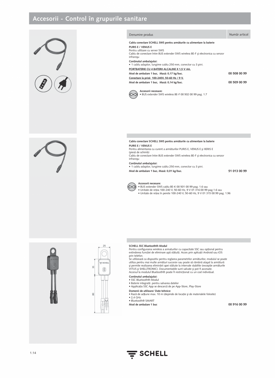 Pagina 32 - Schell - Catalog general - 2020-2021  Catalog, brosura Romana de materialele solide...