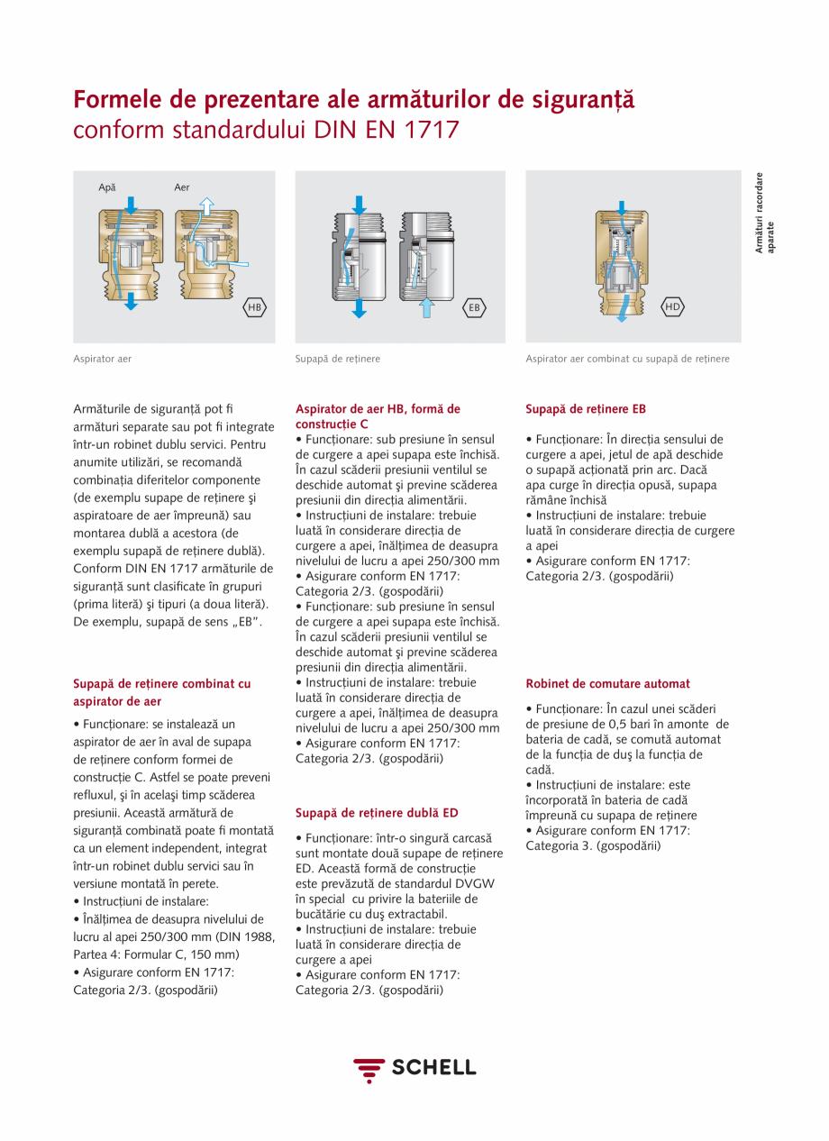 Pagina 141 - Schell - Catalog general - 2020-2021  Catalog, brosura Romana  99 • Robinet colţar...