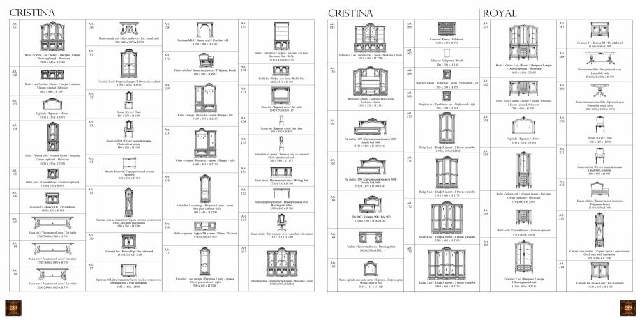 Pagina 146 - Mobilier din lemn masiv pentru camere de zi CASA MOBILA SIMEX Cristina, Royal, Venetia ...