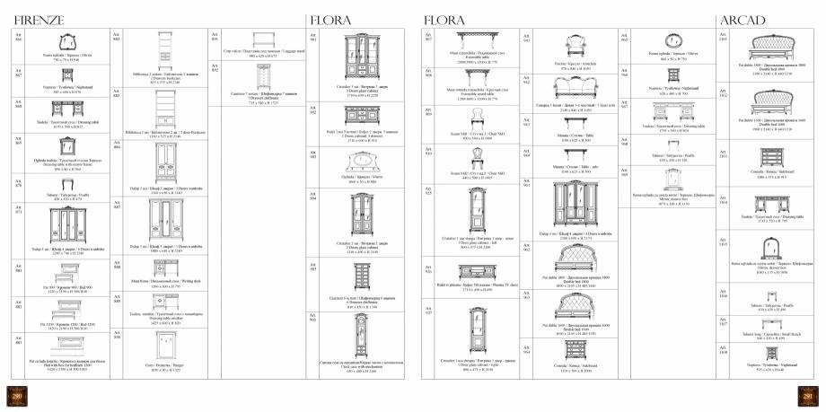 Pagina 152 - Mobilier din lemn masiv pentru camere de zi CASA MOBILA SIMEX Cristina, Royal, Venetia ...