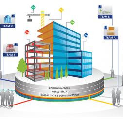 Software de proiectare arhitectura si inginerie AUTODESK