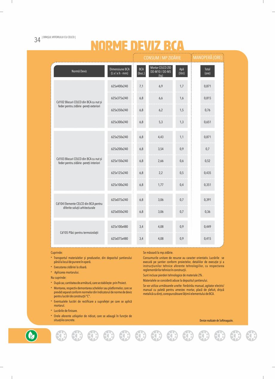 Pagina 34 - BCA - beton celular autoclavizat CELCO MEGATERM, MEGATERM PLUS, STANDARD, STRUCTOTERM,...