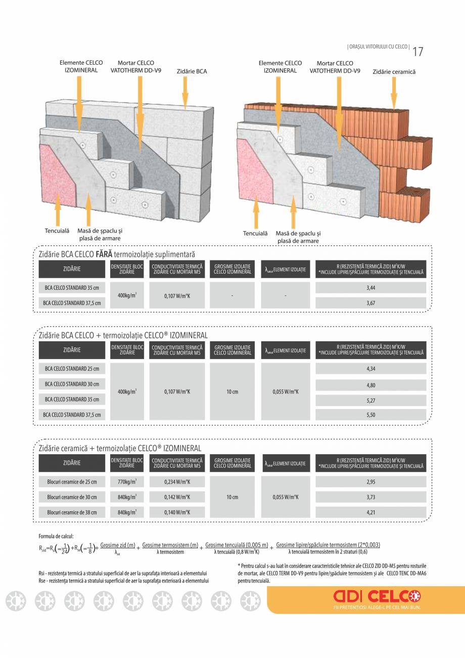 Pagina 17 - Pliant CELCO 2019 CELCO PLAC interior DD-C1, PLAC interior-exterior DD-C12 Catalog,...