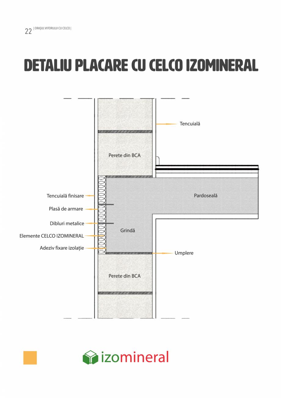 Pagina 22 - Pliant CELCO 2019 CELCO PLAC interior DD-C1, PLAC interior-exterior DD-C12 Catalog,...