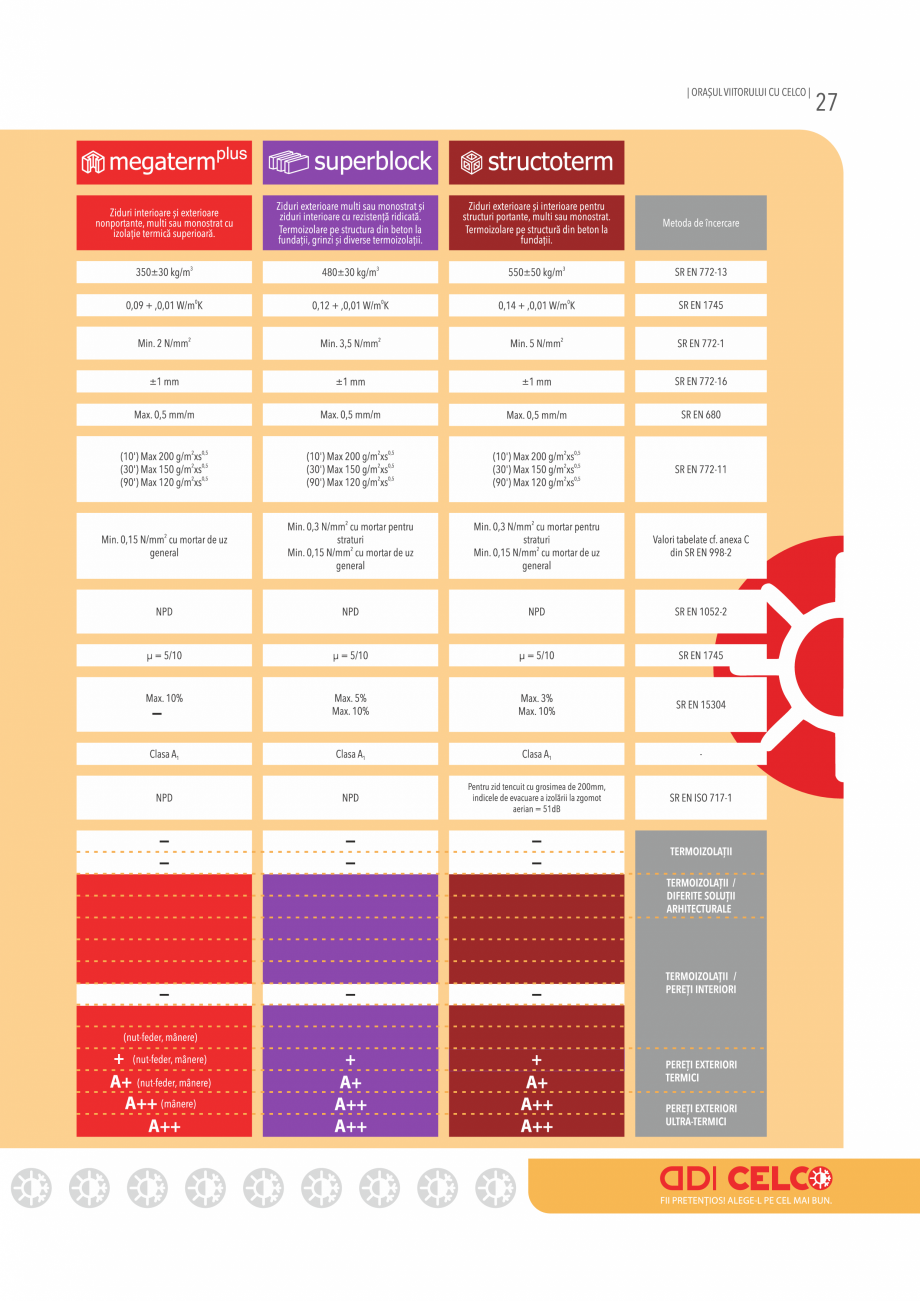 Pagina 27 - Pliant CELCO 2019 CELCO Catalog, brosura Romana