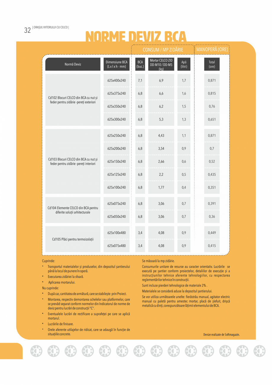 Pagina 32 - Pliant CELCO 2019 CELCO Catalog, brosura Romana