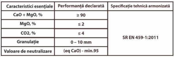 Schiță dimensiuni Oxid de calciu pentru agricultura - CELCOSOL95