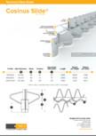 Fisa tehnica - Profilele pentru rosturi   HCJ - Cosinus Slide