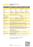 Caracteristici tehnice - Pereti mobili, demontabili ESPERO - Sonico