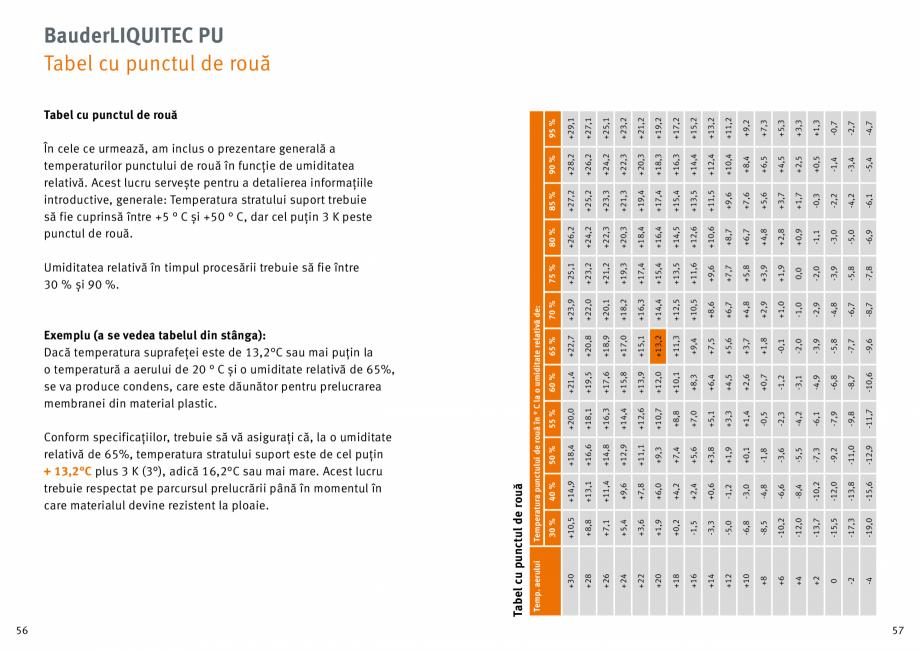 Pagina 29 - Membrana lichida din material plastic BAUDER LIQUITEC Reiniger, LIQUITEC Primer Material...