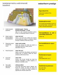Sistem ETICS - webertherm PRESTIGE termoizolatie cu vata minerala