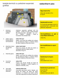 Sistem ETICS - webertherm PLUS termoizolatie cu polistiren grafitat