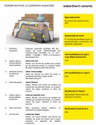 Sistem ETICS - webertherm CERAMIC - Izolație termica cu polistiren expandat
