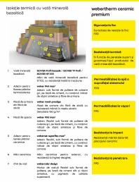 Sistem ETICS - webertherm CERAMIC PREMIUM - Izolație termica cu vata minerala bazaltica