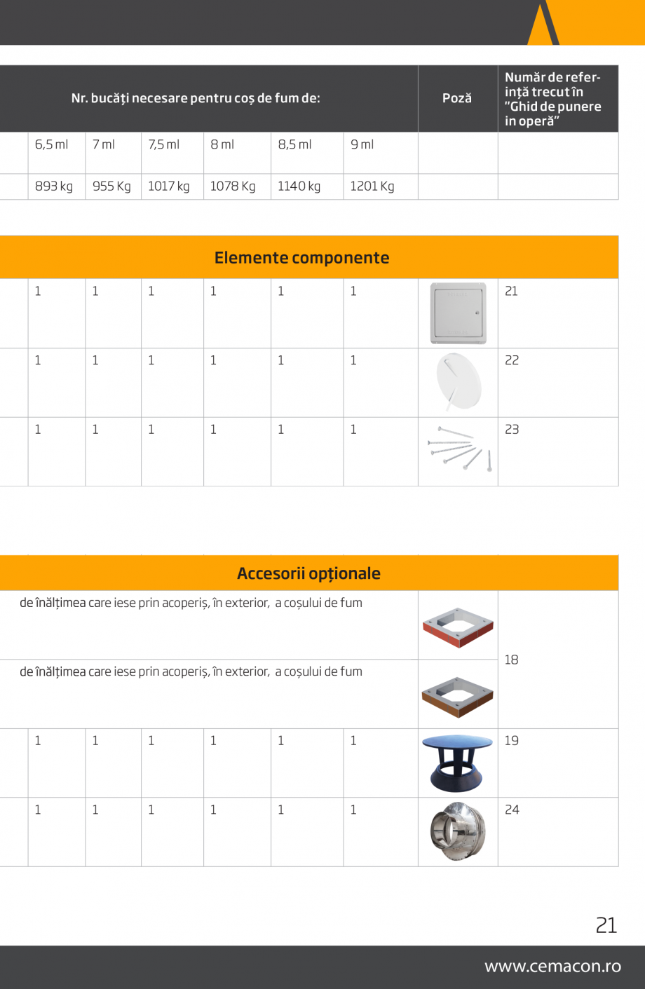 Pagina 21 - Instructiuni de punere in opera a cosului de fum HELUZ Instructiuni montaj, utilizare...