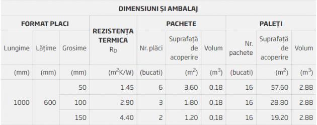 Schiță dimensiuni Vata bazaltica pentru izolarea termica acustica si protectia la incendiu a fatadei cladirilor CEMACON
