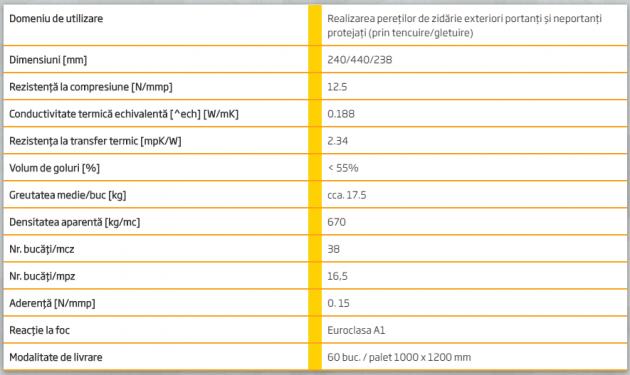 Schiță dimensiuni Caramida EVOCERAMIC 44