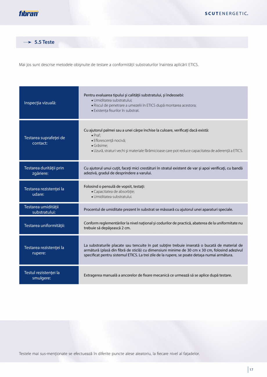 Pagina 15 - Sisteme compozite pentru termoizolarea peretilor exteriori FIBRANxps ETICS GF, ETICS BT ...