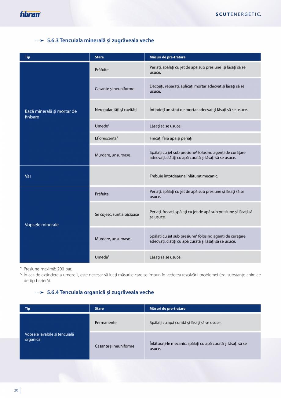 Pagina 18 - Sisteme compozite pentru termoizolarea peretilor exteriori FIBRANxps ETICS GF, ETICS BT ...